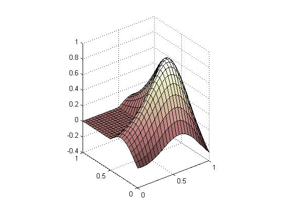 matlab3dprinting_01